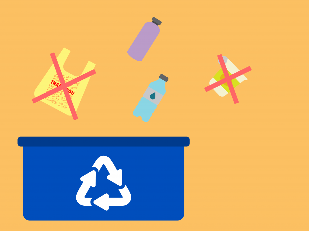 Graphic of yes or no recycling items. No plastic bags but yes to plastic bottles.